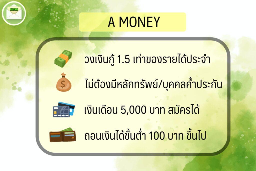 บัตรเงินสด อนุมัติเร็ว 30 นาที 2564.บัตรเงินสด a money (เอมันนี่) 2564