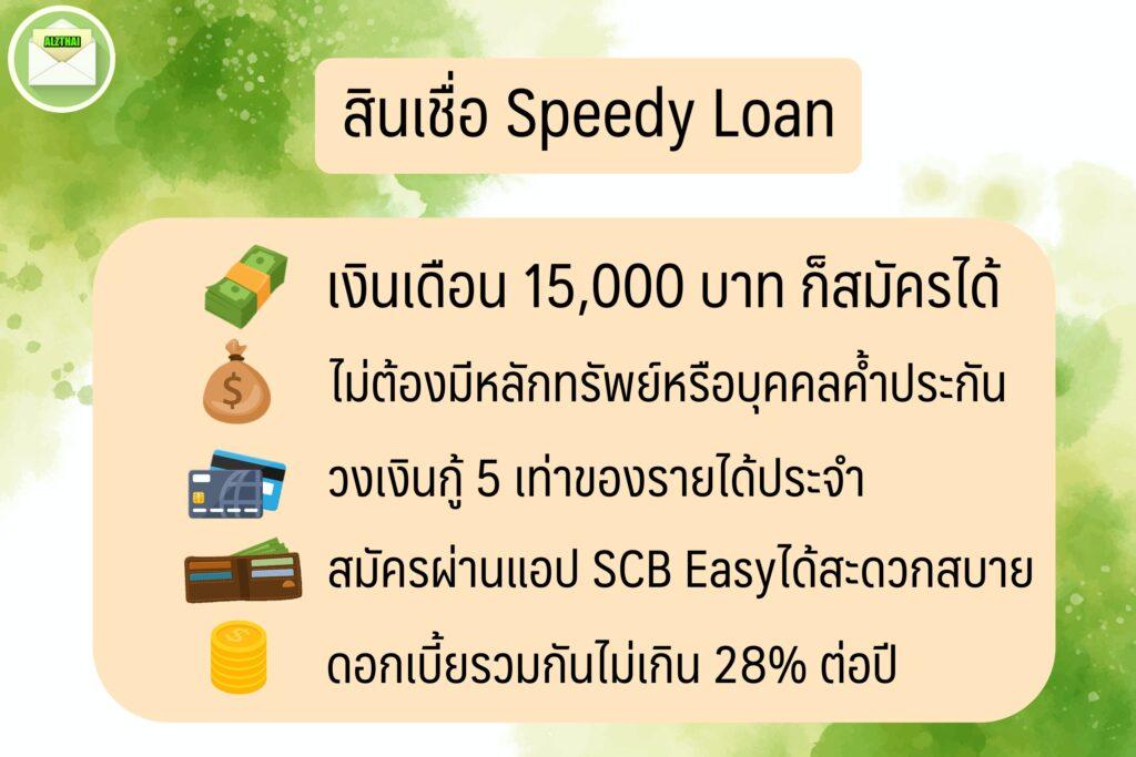 สินเชื่อธนาคารไหน อนุมัติง่าย 2563 กสิกร/SCB/ออมสิน/กรุงไทย