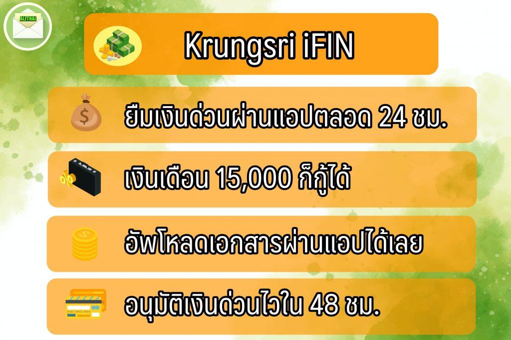 กู้เงินออนไลน์ 2564 กรุงศรี กับ แอปยืมเงิน Krungsri iFIN