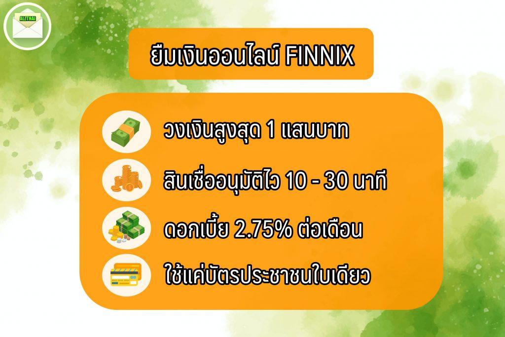 ยืมเงินด่วนออนไลน์ 2564 แอปฟินนิกซ์ (FINNIX)