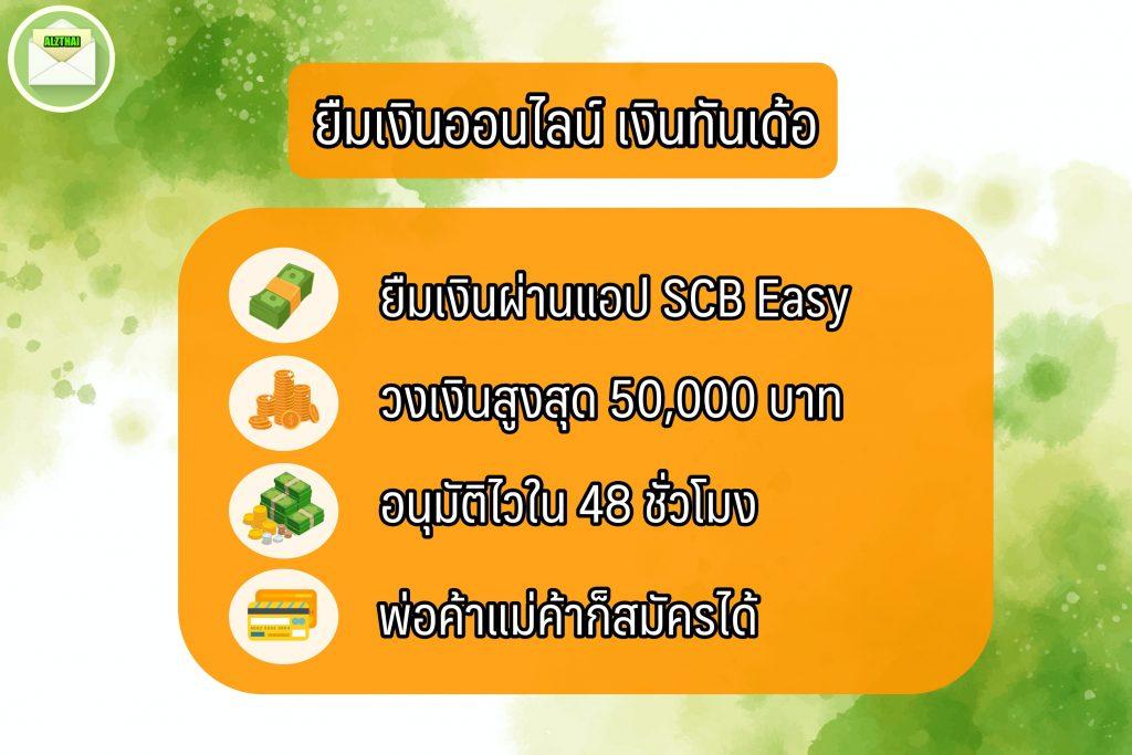 ยืมเงินฉุกเฉิน 5000 ด่วน ไทยพาณิชย์ 2564