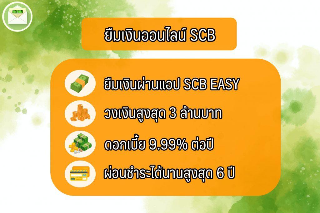 ยืมเงินด่วนออนไลน์ 2564 ไทยพาณิชย์ สินเชื่อ SCB Speedy loan