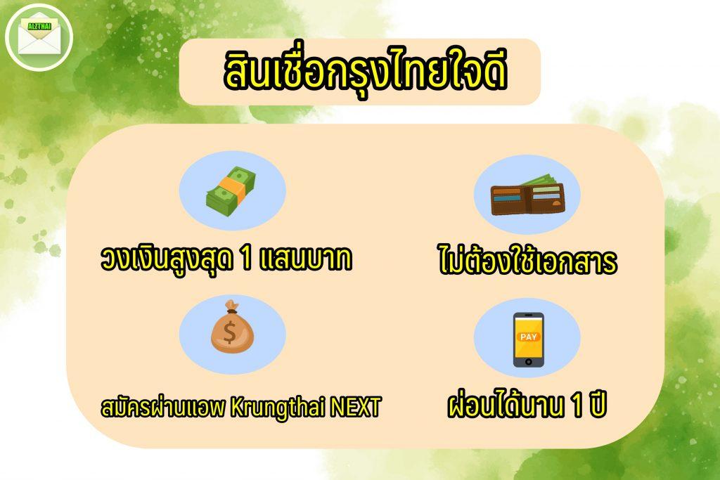 วิธีสมัครสินเชื่อกรุงไทยใจดี 2564 ผ่านแอพ ใน 10 นาที