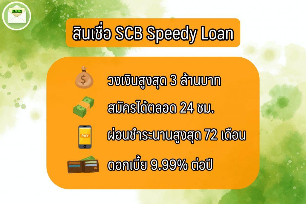 ยืมเงินฉุกเฉิน 5000 ด่วนไทยพาณิชย์