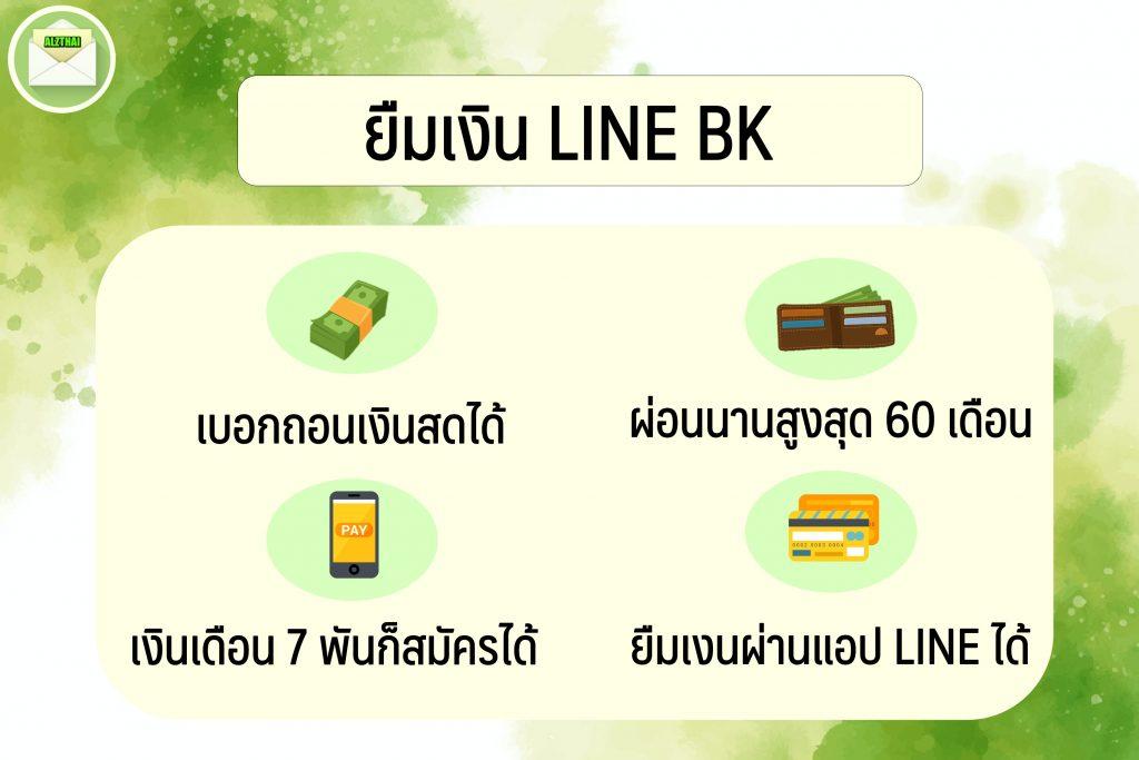 ยืมเงินฉุกเฉิน 5000 ด่วน 2564 LINE BK