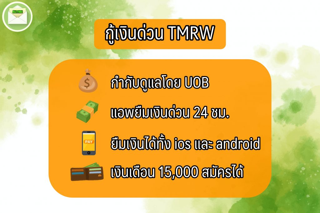 กู้เงินด่วน TMRW เงินด่วน 10 นาที โอนเข้าบัญชี 2564